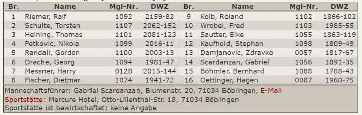Aufstellung 3.Mannschaft - Landesliga 2016-2017