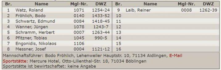 Aufstellung 6.Mannschaft B-Klasse Stuttgart-West 2016-2017