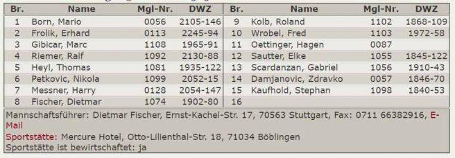 Aufstellung 3.Mannschaft - Landesliga 2017-2018
